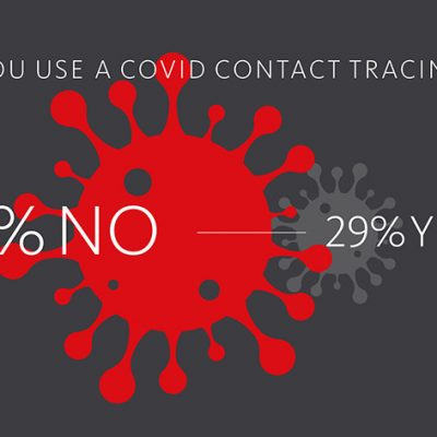 Majority of Americans Say They Won't Use COVID-19 Contact Tracing Apps