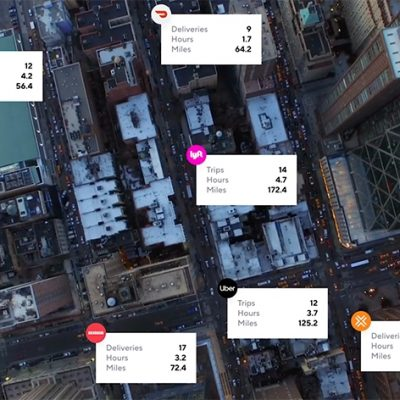 Analytics to Help Organizations Better Understand How People and Goods Move Across Gig-Mobility Services